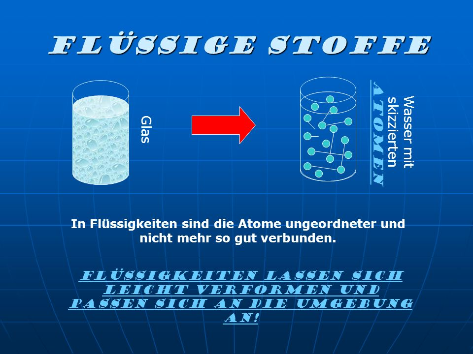 Wasser mit skizzierten Atomen