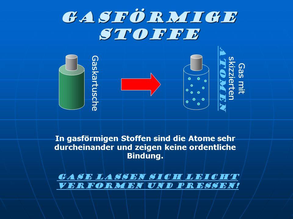 Gase lassen sich leicht verformen und pressen!