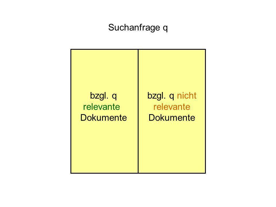 Suchanfrage q bzgl. q relevante Dokumente bzgl. q nicht relevante Dokumente