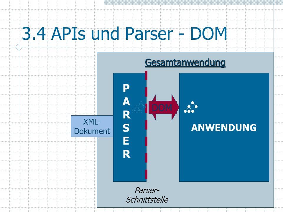 3.4 APIs und Parser - DOM P A R S E Gesamtanwendung ANWENDUNG DOM DOM
