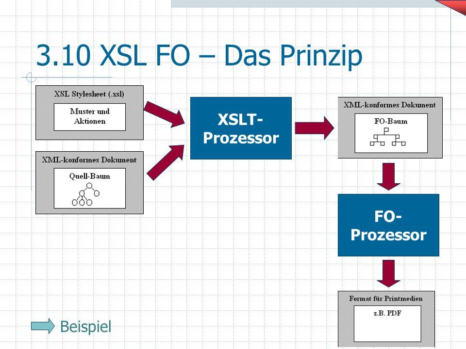 3.10 XSL FO – Das Prinzip XSLT- Prozessor FO- Prozessor Beispiel