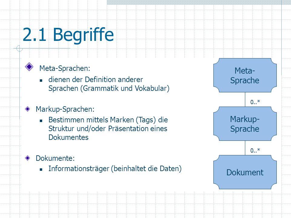 2.1 Begriffe Meta-Sprachen: Meta-Sprachen: Markup-Sprachen: Dokumente: