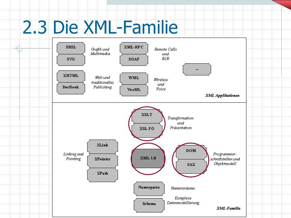 2.3 Die XML-Familie