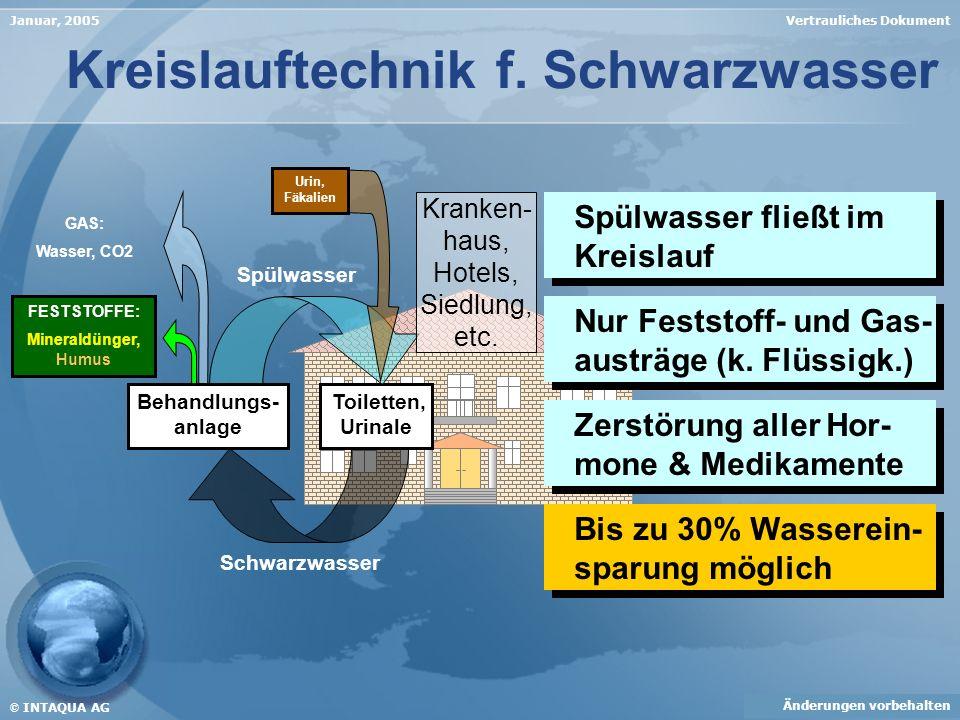 Kreislauftechnik f. Schwarzwasser
