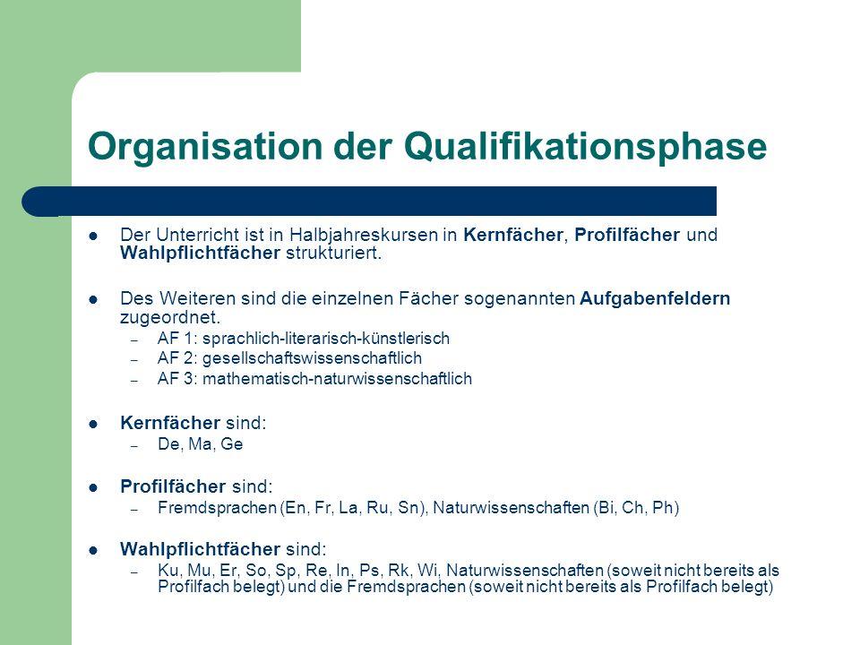 Organisation der Qualifikationsphase