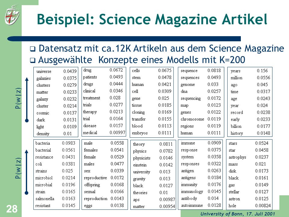 Beispiel: Science Magazine Artikel