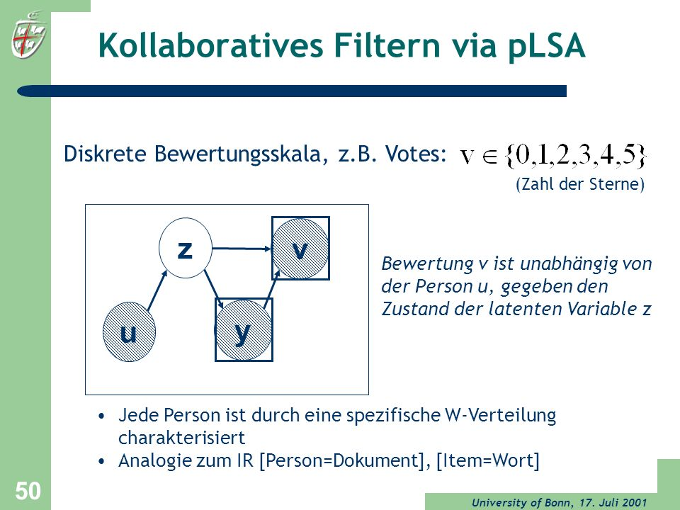 Kollaboratives Filtern via pLSA