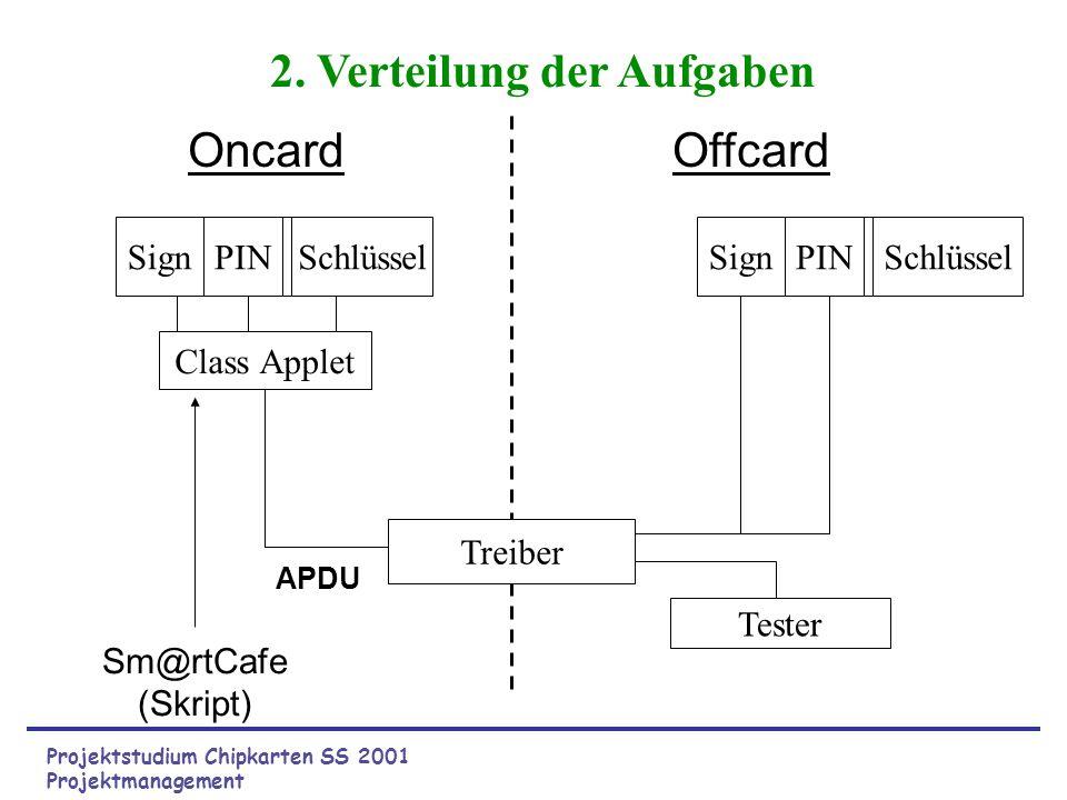2. Verteilung der Aufgaben