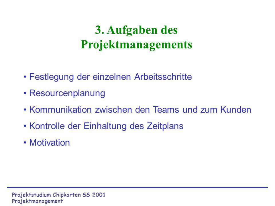 3. Aufgaben des Projektmanagements