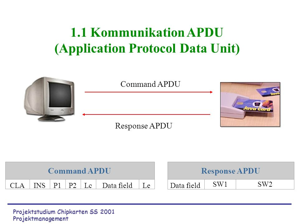 (Application Protocol Data Unit)