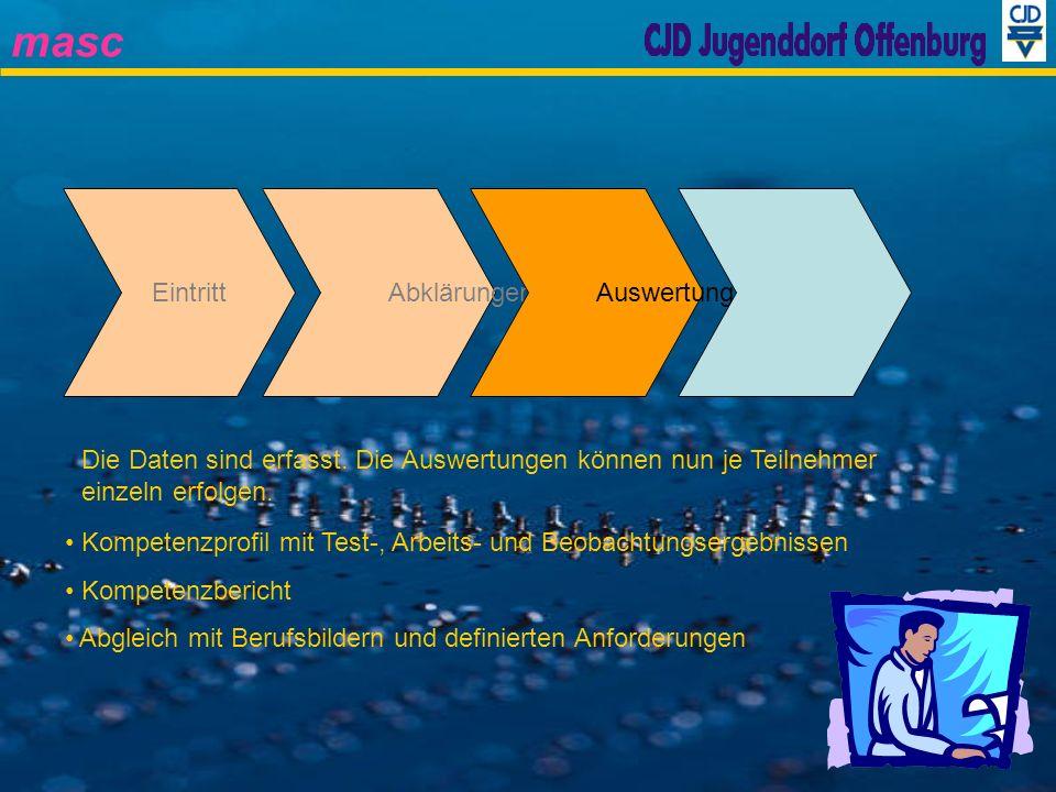 Eintritt Abklärungen. Auswertung. Die Daten sind erfasst. Die Auswertungen können nun je Teilnehmer einzeln erfolgen.