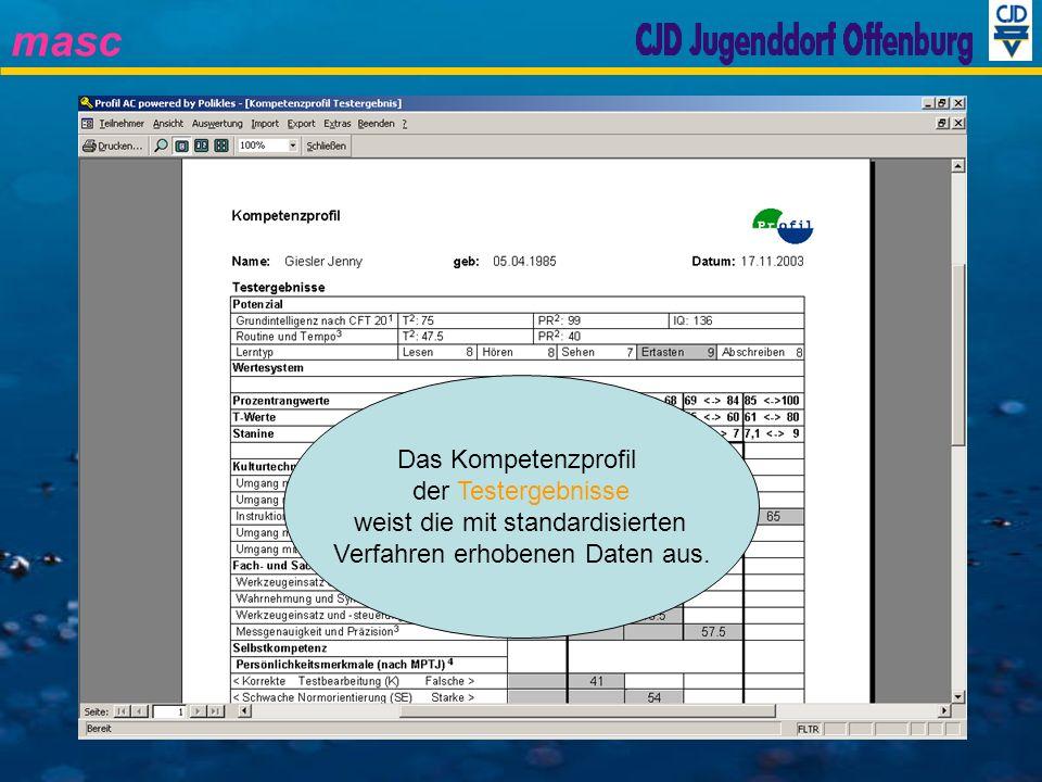 weist die mit standardisierten Verfahren erhobenen Daten aus.