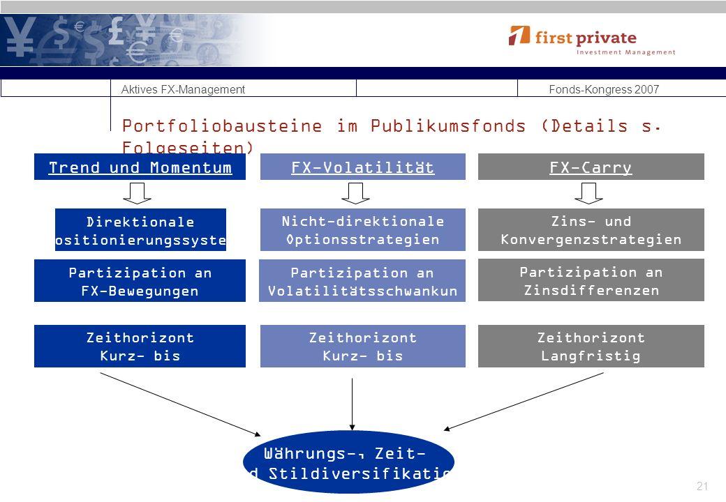 Portfoliobausteine im Publikumsfonds (Details s. Folgeseiten)