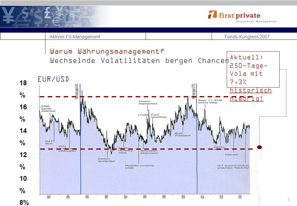 Warum Währungsmanagement Wechselnde Volatilitäten bergen Chancen