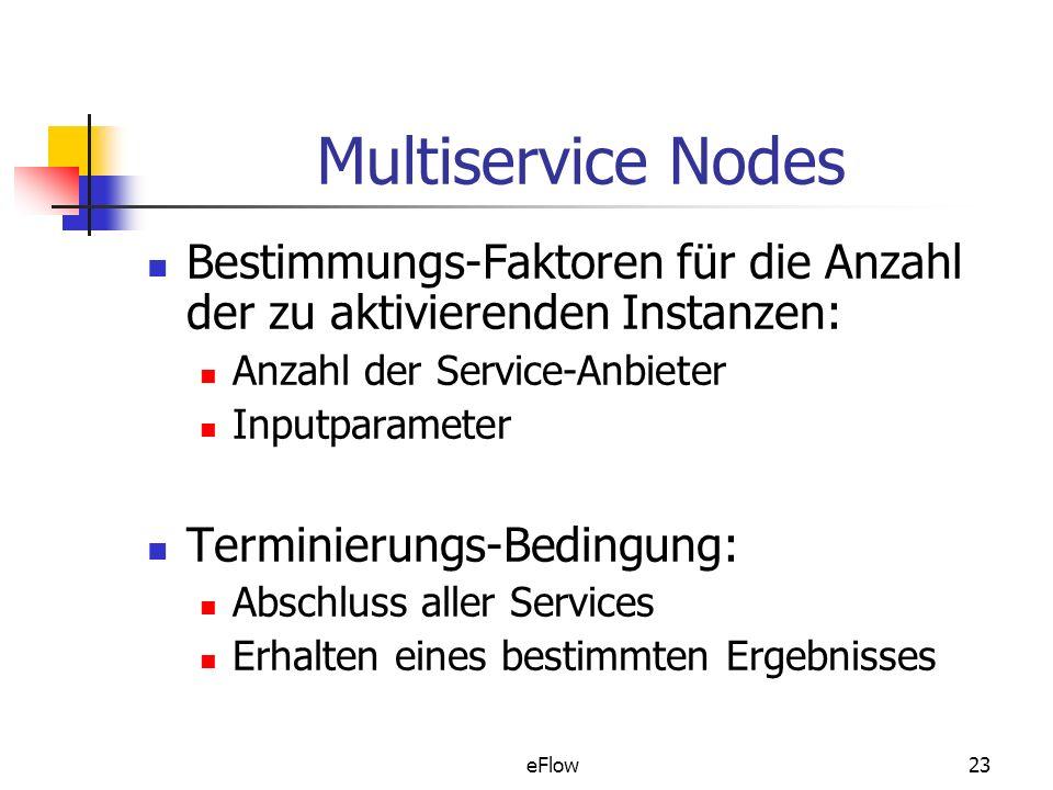 Multiservice Nodes Bestimmungs-Faktoren für die Anzahl der zu aktivierenden Instanzen: Anzahl der Service-Anbieter.