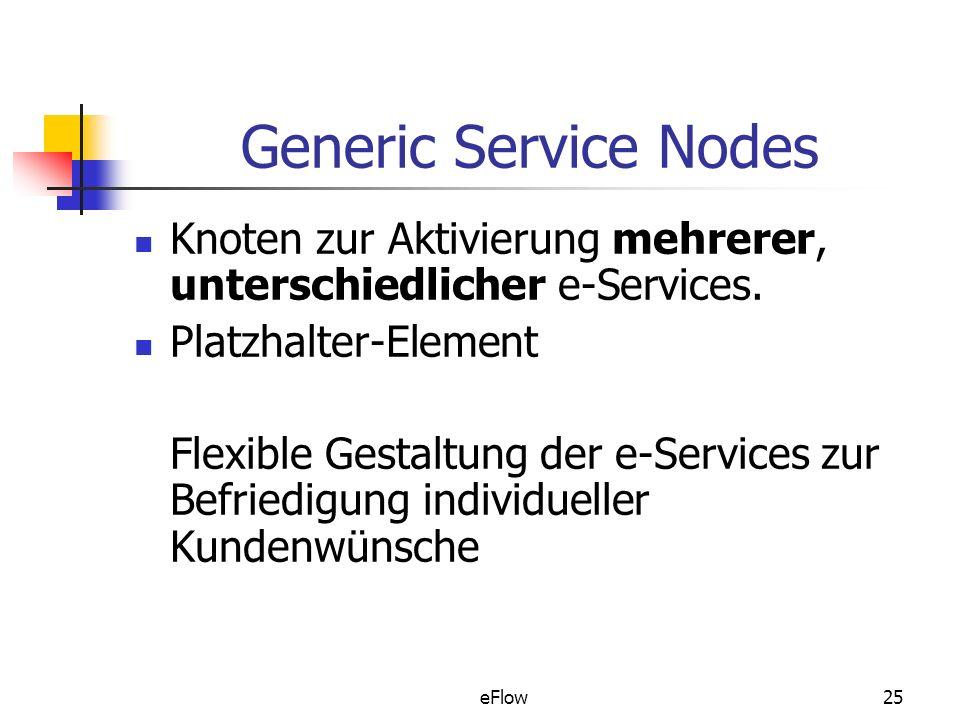 Generic Service Nodes Knoten zur Aktivierung mehrerer, unterschiedlicher e-Services. Platzhalter-Element.