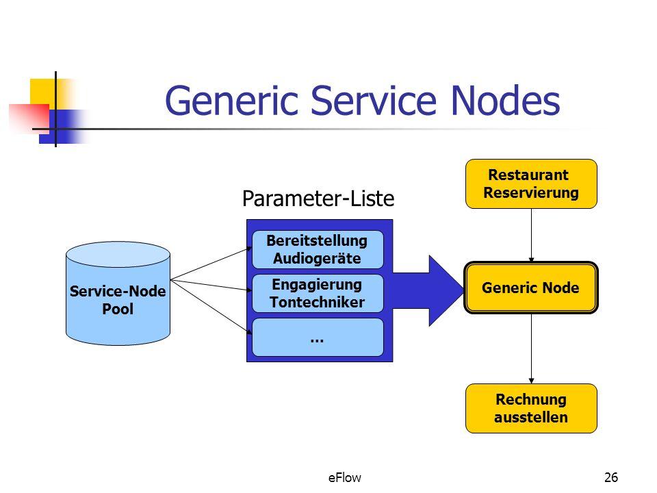 Generic Service Nodes Parameter-Liste Restaurant Reservierung