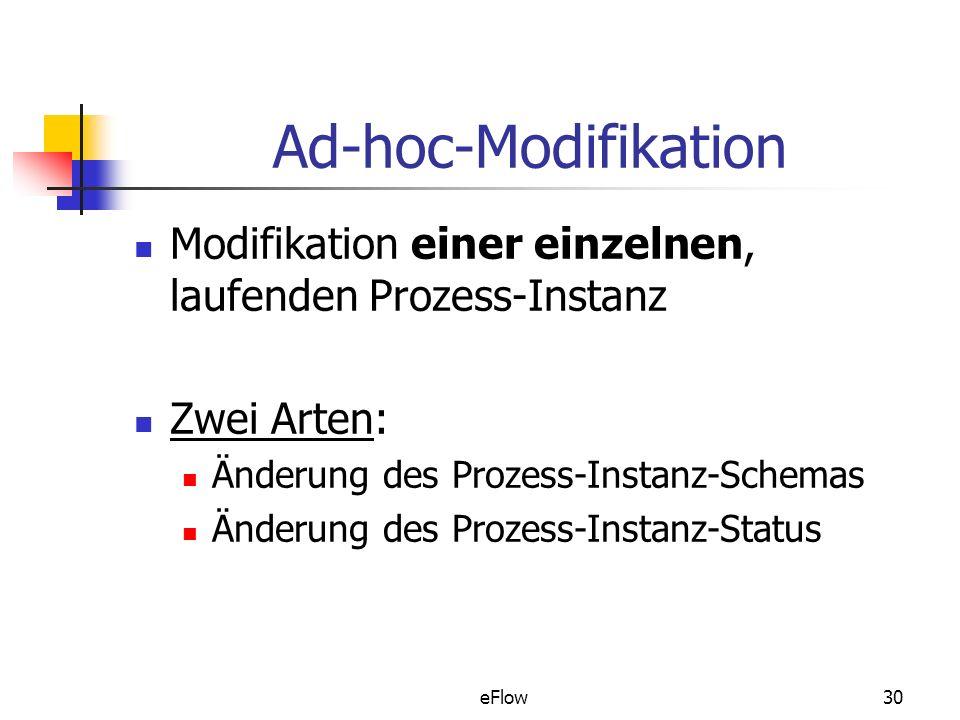 Ad-hoc-Modifikation Modifikation einer einzelnen, laufenden Prozess-Instanz. Zwei Arten: Änderung des Prozess-Instanz-Schemas.