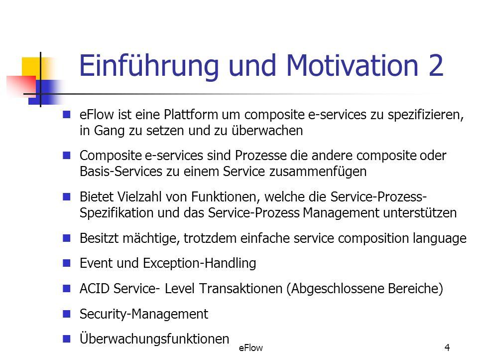 Einführung und Motivation 2