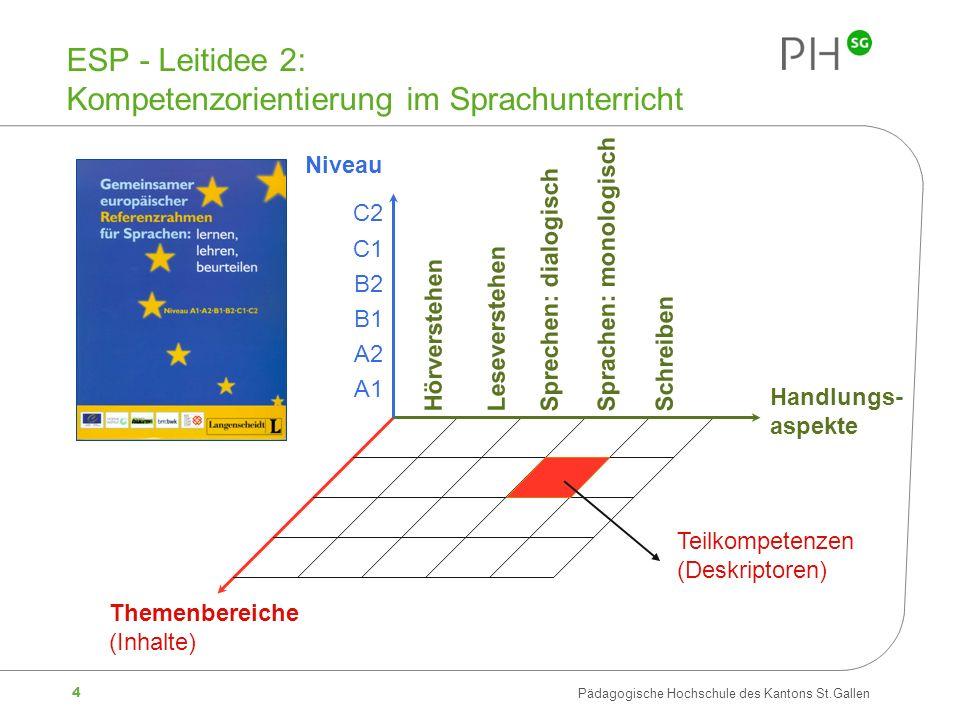 ESP - Leitidee 2: Kompetenzorientierung im Sprachunterricht