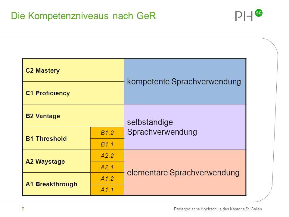 Die Kompetenzniveaus nach GeR