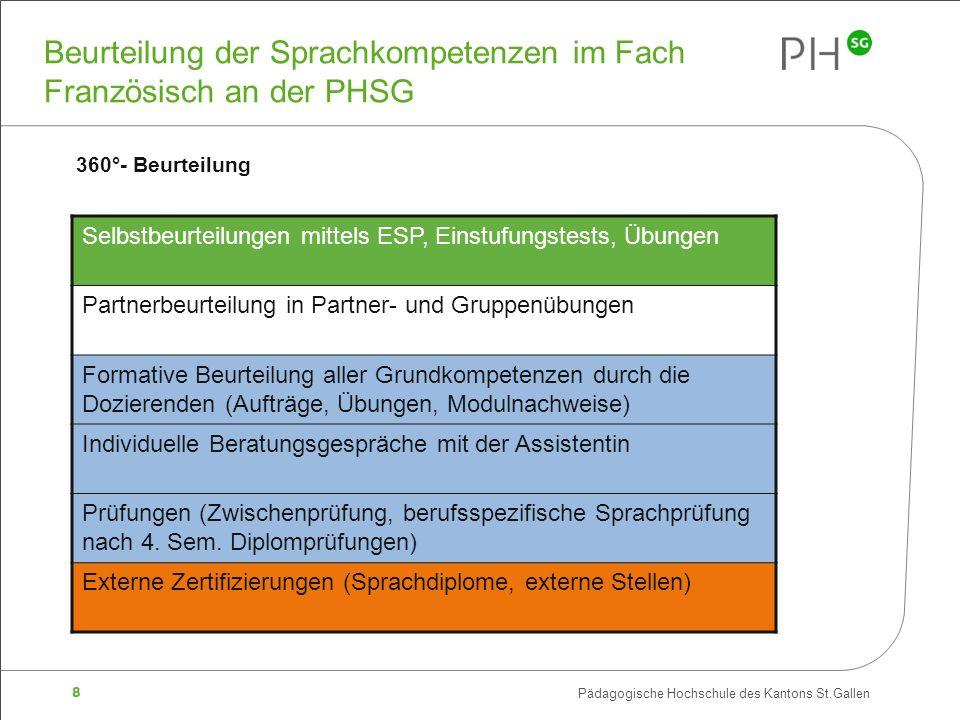 Beurteilung der Sprachkompetenzen im Fach Französisch an der PHSG