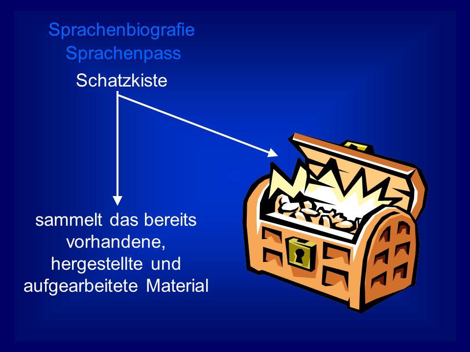 Sprachenbiografie Sprachenpass. Schatzkiste.