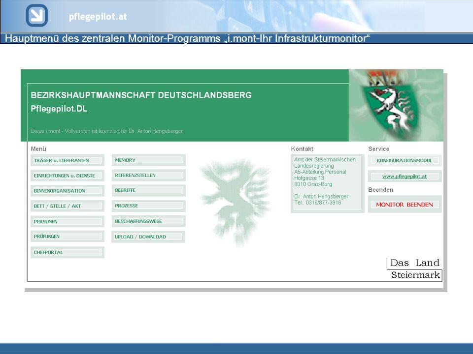 "Hauptmenü des zentralen Monitor-Programms ""i"