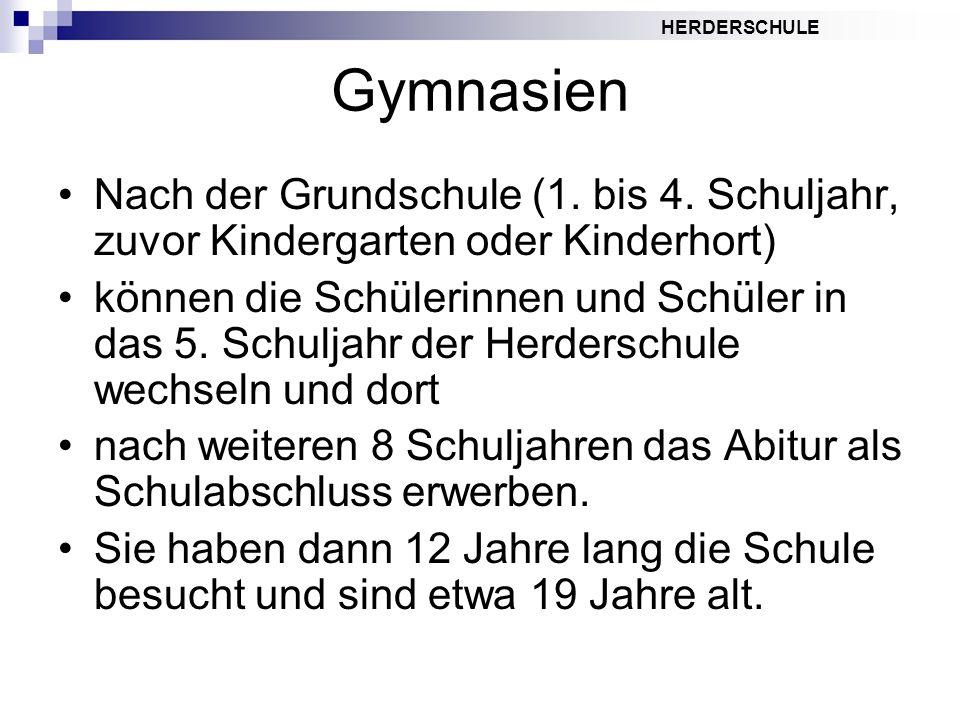 Gymnasien Nach der Grundschule (1. bis 4. Schuljahr, zuvor Kindergarten oder Kinderhort)