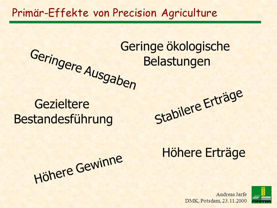 Primär-Effekte von Precision Agriculture