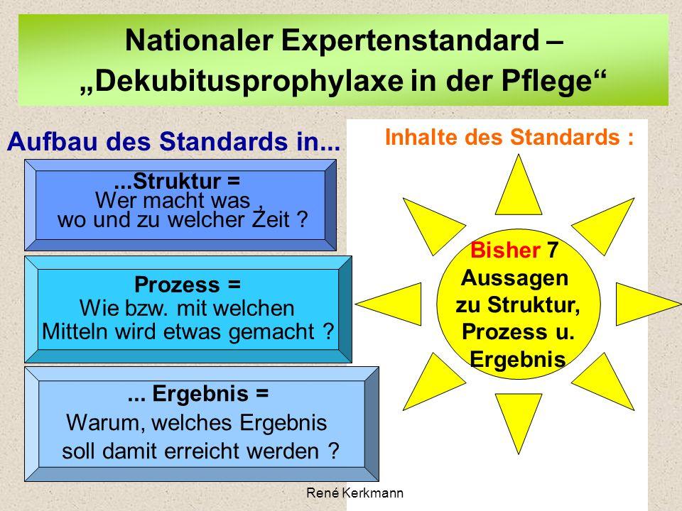 """Nationaler Expertenstandard – """"Dekubitusprophylaxe in der Pflege"""