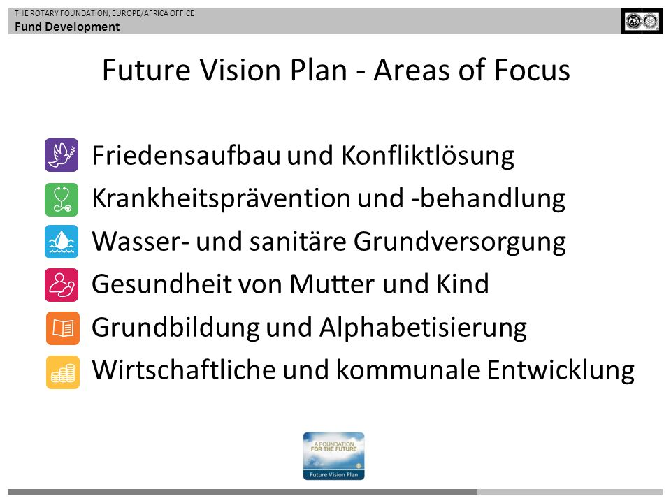 Future Vision Plan - Areas of Focus