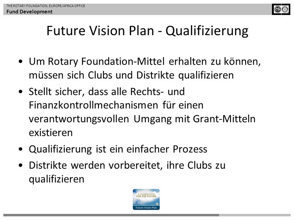 Future Vision Plan - Qualifizierung