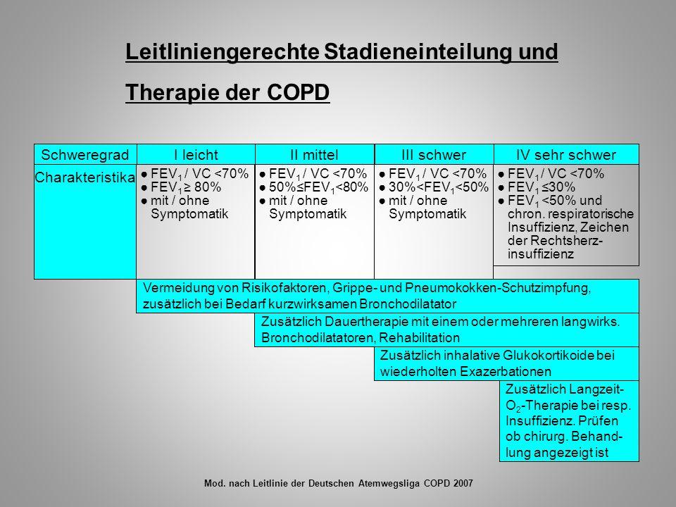 Leitliniengerechte Stadieneinteilung und Therapie der COPD