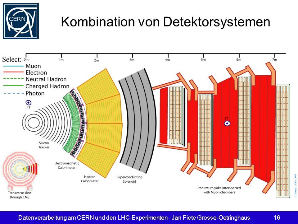 Kombination von Detektorsystemen