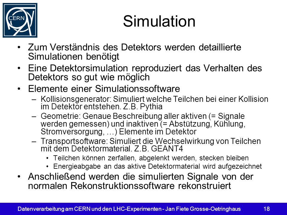 Simulation Zum Verständnis des Detektors werden detaillierte Simulationen benötigt.