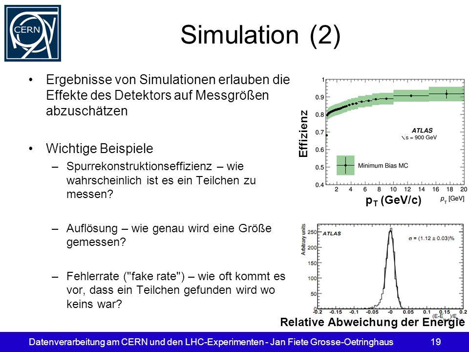 Simulation (2) Ergebnisse von Simulationen erlauben die Effekte des Detektors auf Messgrößen abzuschätzen.