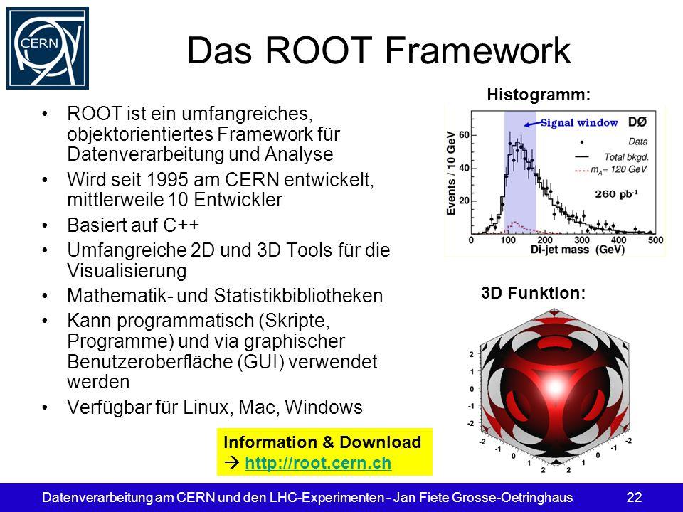 Das ROOT Framework Histogramm: ROOT ist ein umfangreiches, objektorientiertes Framework für Datenverarbeitung und Analyse.
