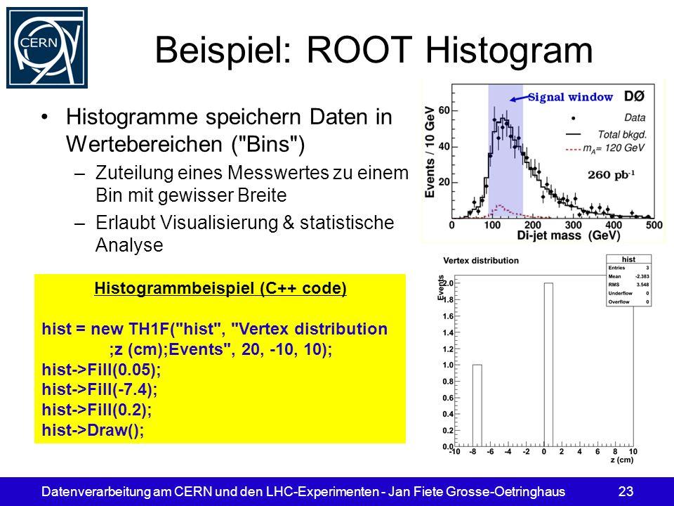 Beispiel: ROOT Histogram
