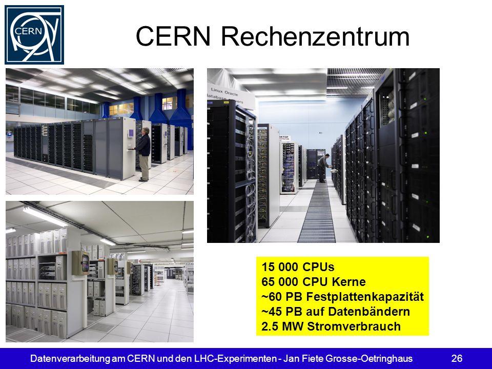 CERN Rechenzentrum 15 000 CPUs 65 000 CPU Kerne