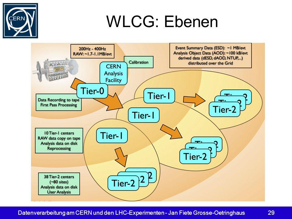 WLCG: Ebenen Datenverarbeitung am CERN und den LHC-Experimenten - Jan Fiete Grosse-Oetringhaus