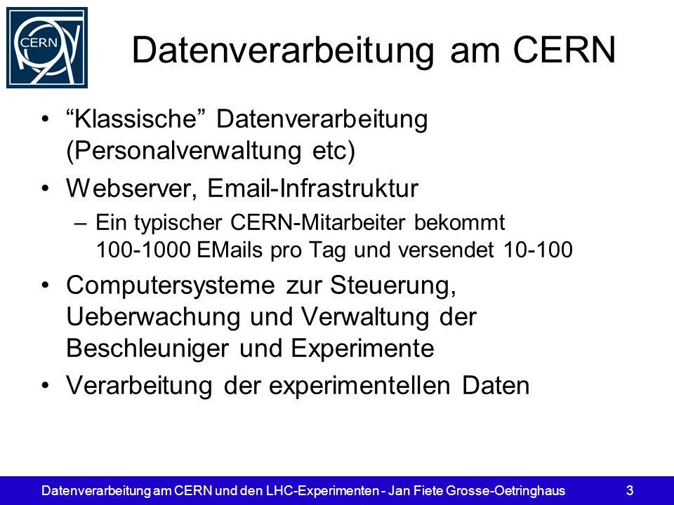 Datenverarbeitung am CERN