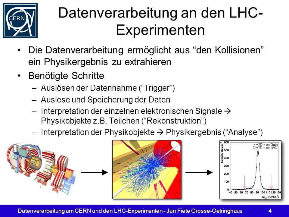 Datenverarbeitung an den LHC-Experimenten
