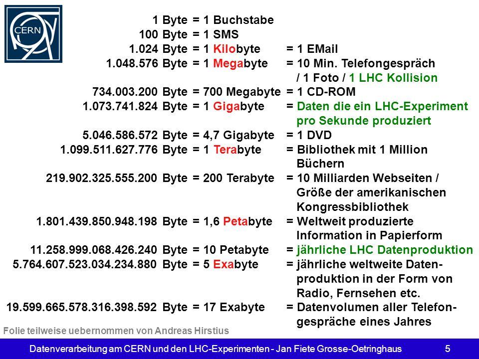 1.048.576 Byte = 1 Megabyte = 10 Min. Telefongespräch