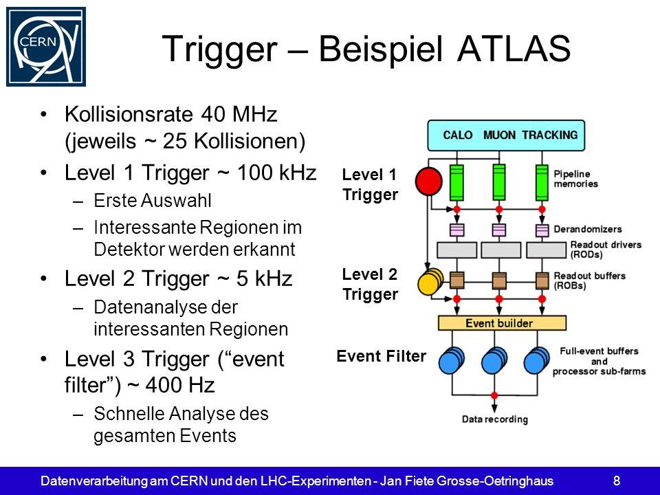 Trigger – Beispiel ATLAS