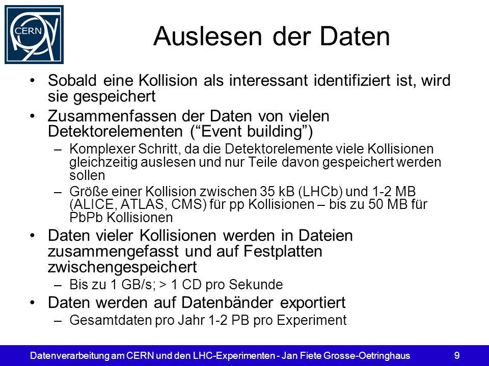 Auslesen der Daten Sobald eine Kollision als interessant identifiziert ist, wird sie gespeichert.