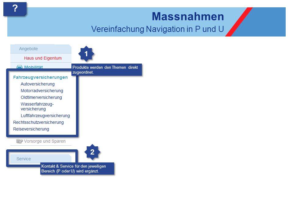 Massnahmen Vereinfachung Navigation in P und U 1 2