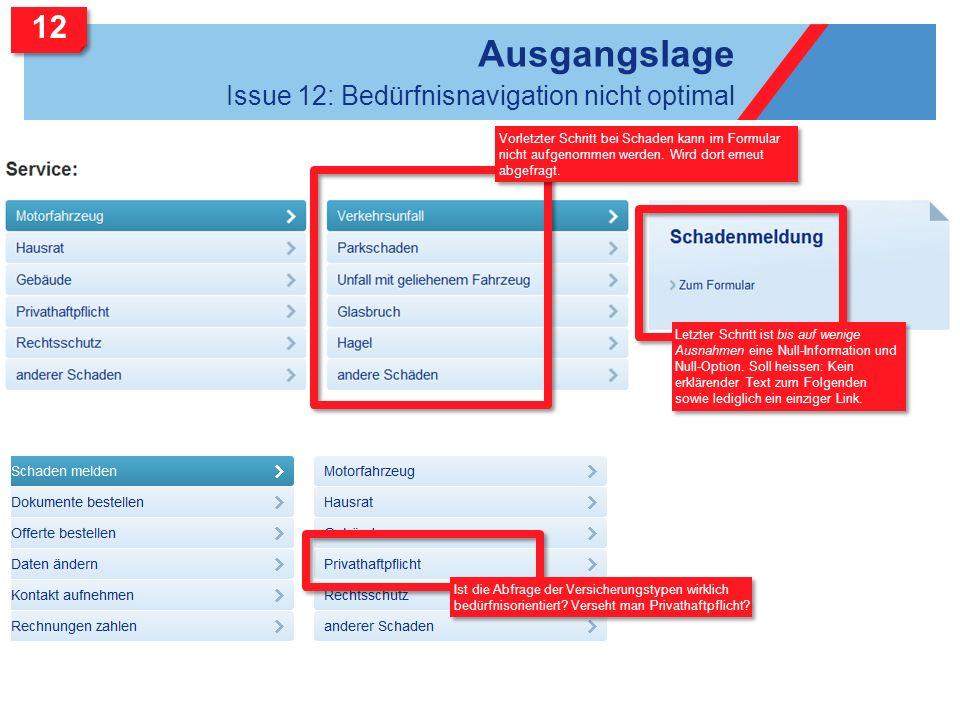 Ausgangslage 12 Issue 12: Bedürfnisnavigation nicht optimal