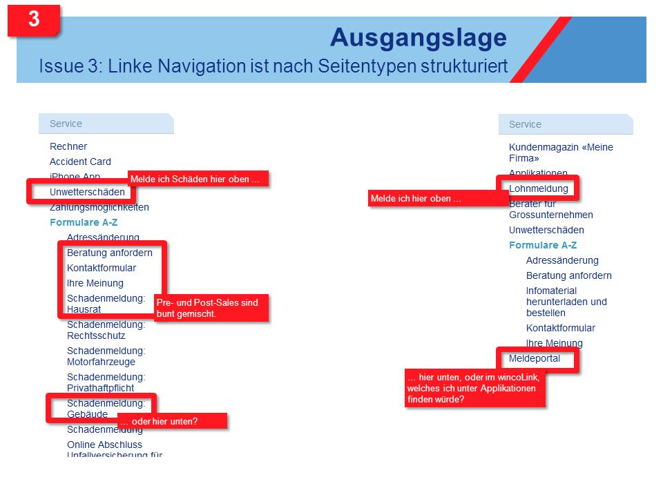 3 Ausgangslage. Issue 3: Linke Navigation ist nach Seitentypen strukturiert. Melde ich Schäden hier oben …