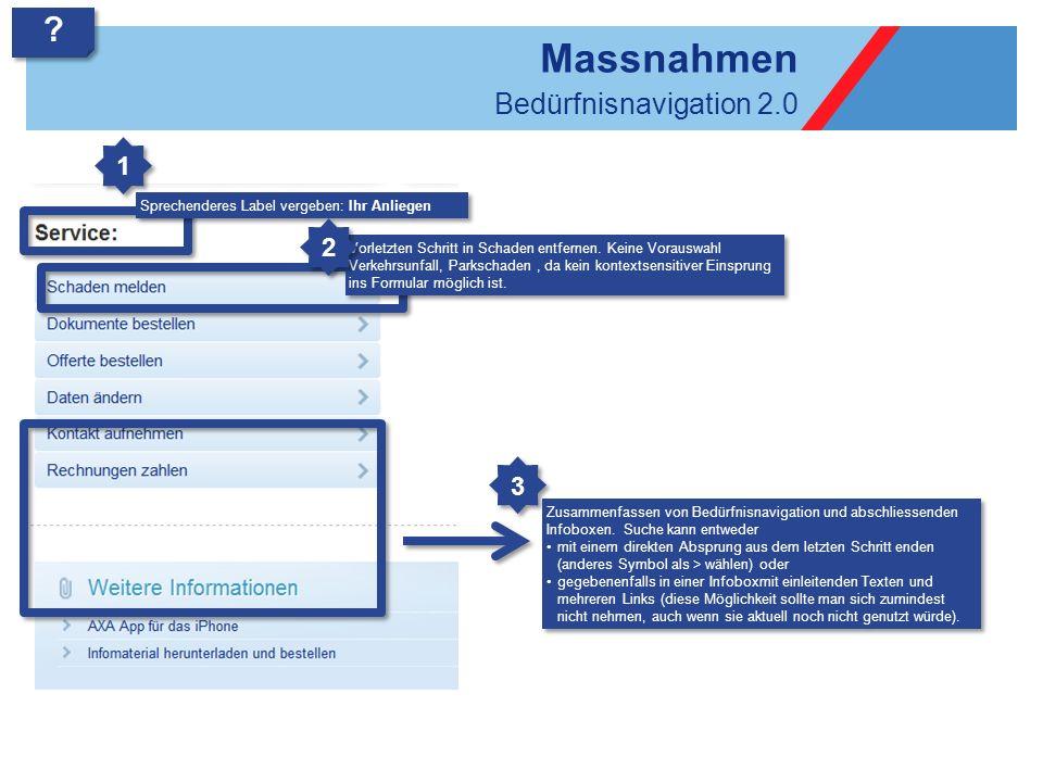 Massnahmen Bedürfnisnavigation 2.0 1 2 3